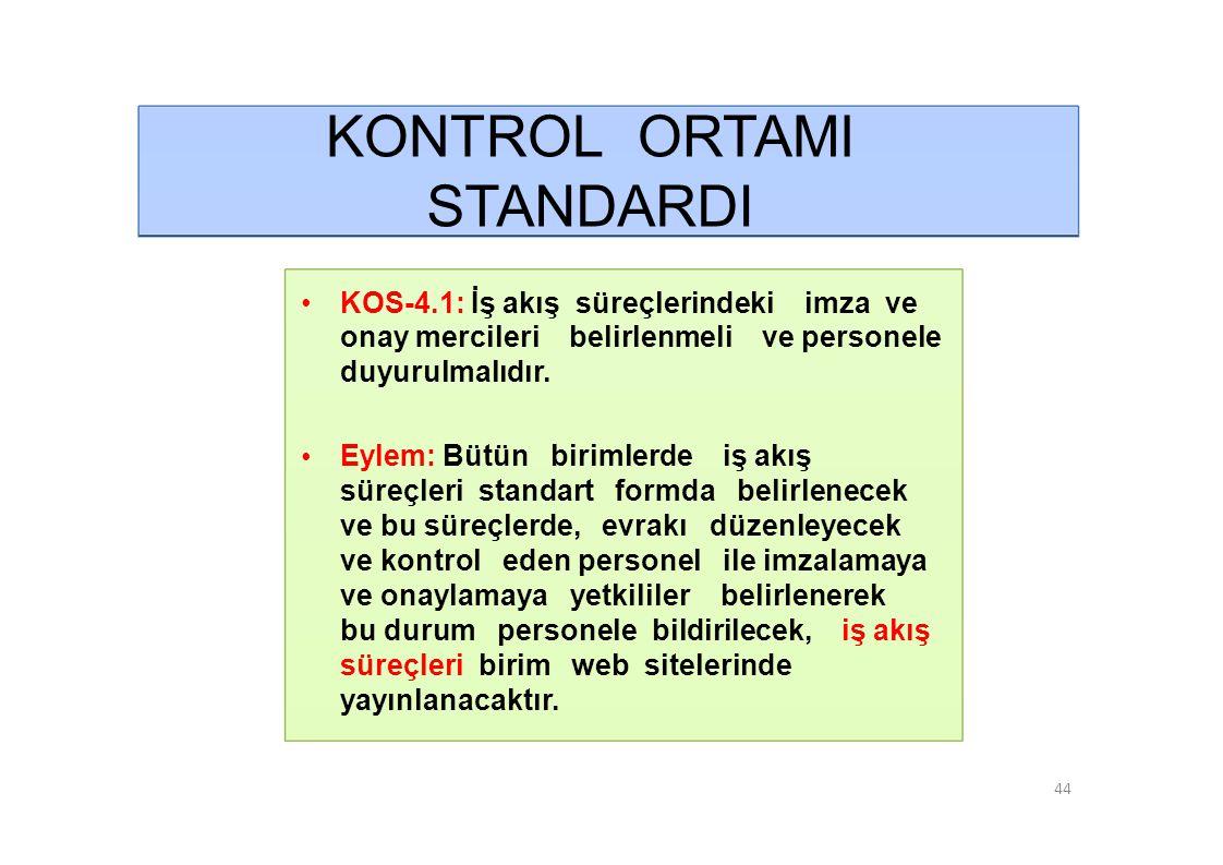 KONTROL ORTAMI STANDARDI • KOS-4.1: İş akış süreçlerindeki imza ve