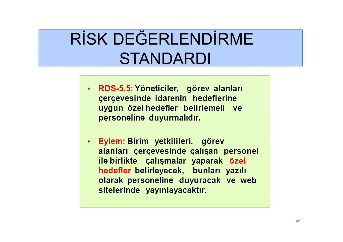 RİSK DEĞERLENDİRME STANDARDI • RDS-5.5: Yöneticiler, görev alanları