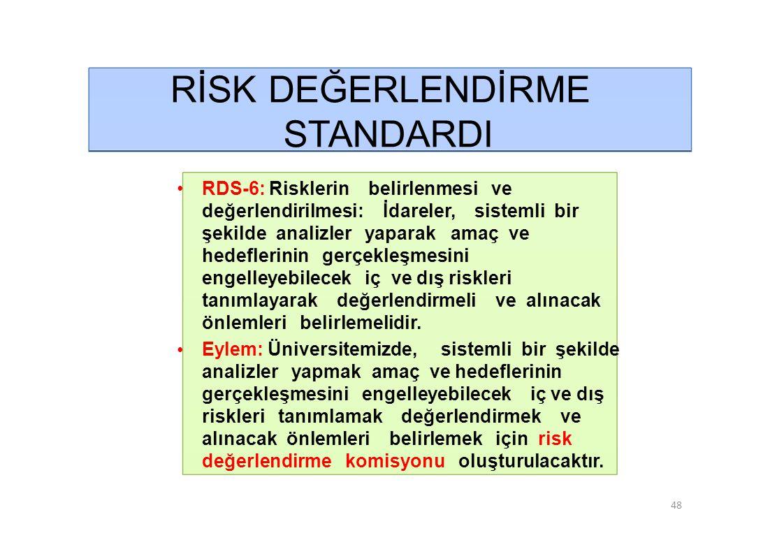 RİSK DEĞERLENDİRME STANDARDI • RDS-6: Risklerin belirlenmesi ve