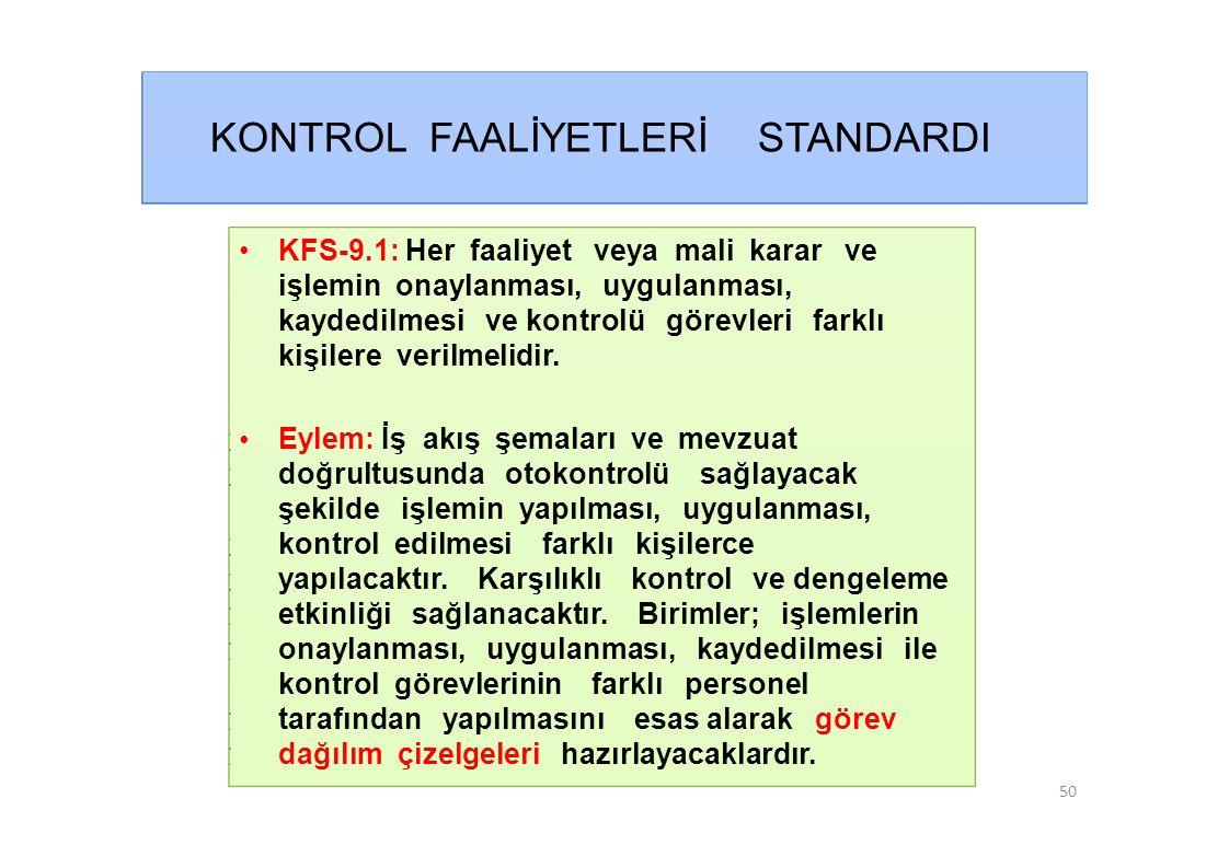 KONTROL FAALİYETLERİ STANDARDI