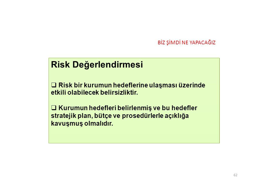 Risk Değerlendirmesi Risk bir kurumun hedeflerine ulaşması üzerinde