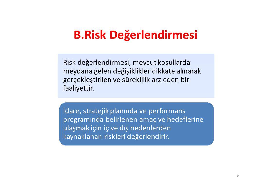 B.Risk Değerlendirmesi