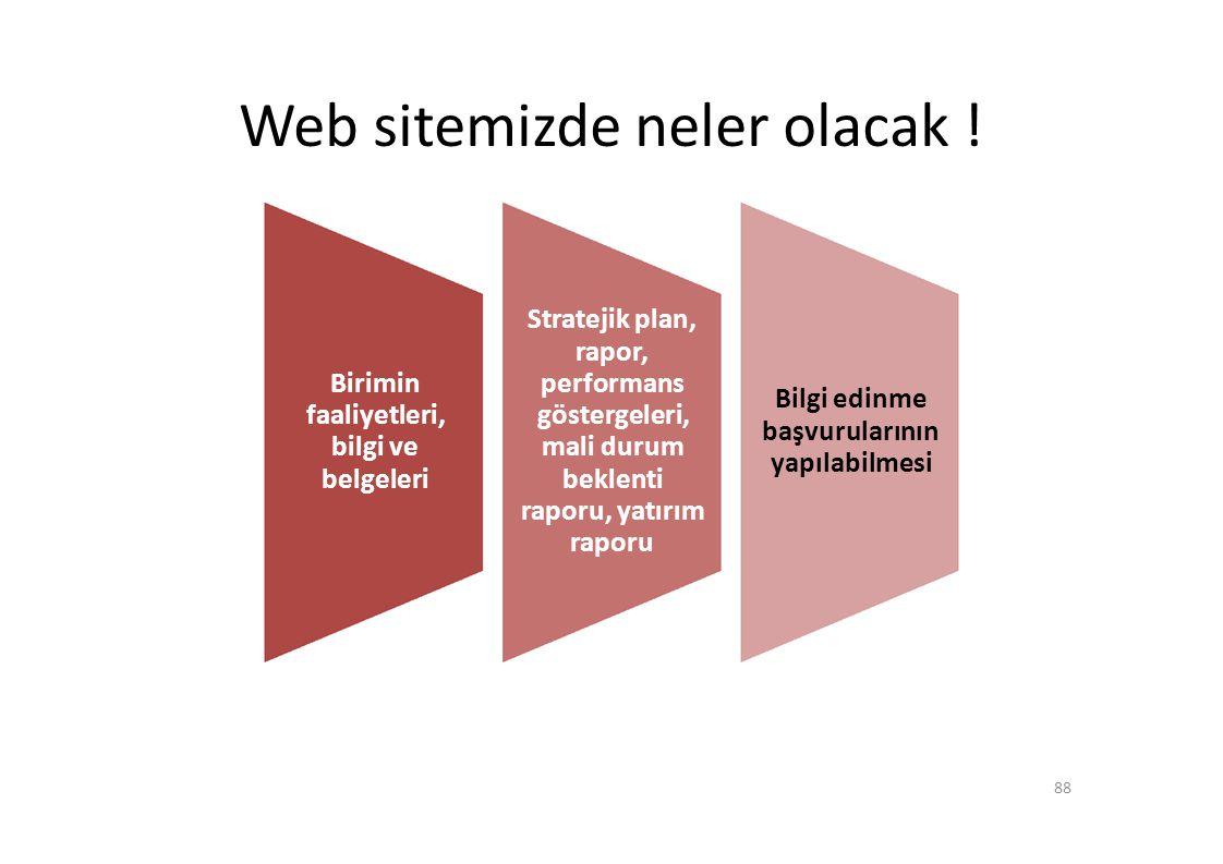 Web sitemizde neler olacak !