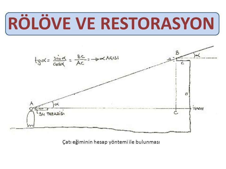 Çatı eğiminin hesap yöntemi ile bulunması
