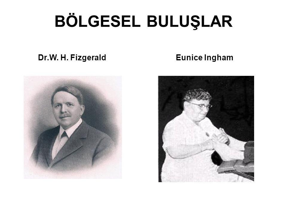 BÖLGESEL BULUŞLAR Dr.W. H. Fizgerald Eunice Ingham