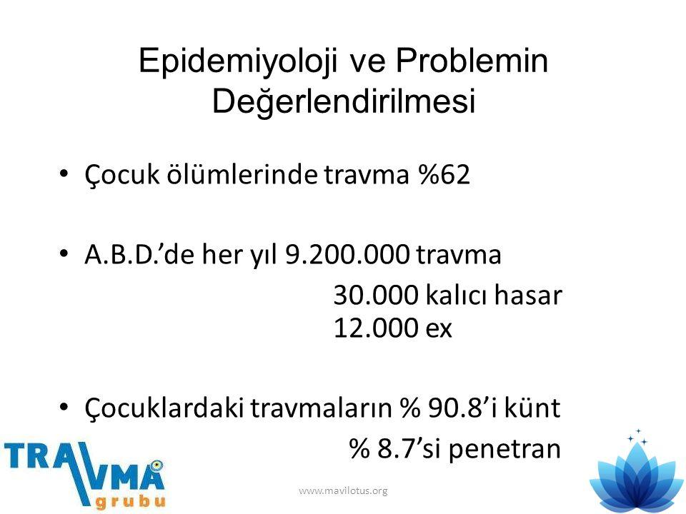 Epidemiyoloji ve Problemin Değerlendirilmesi