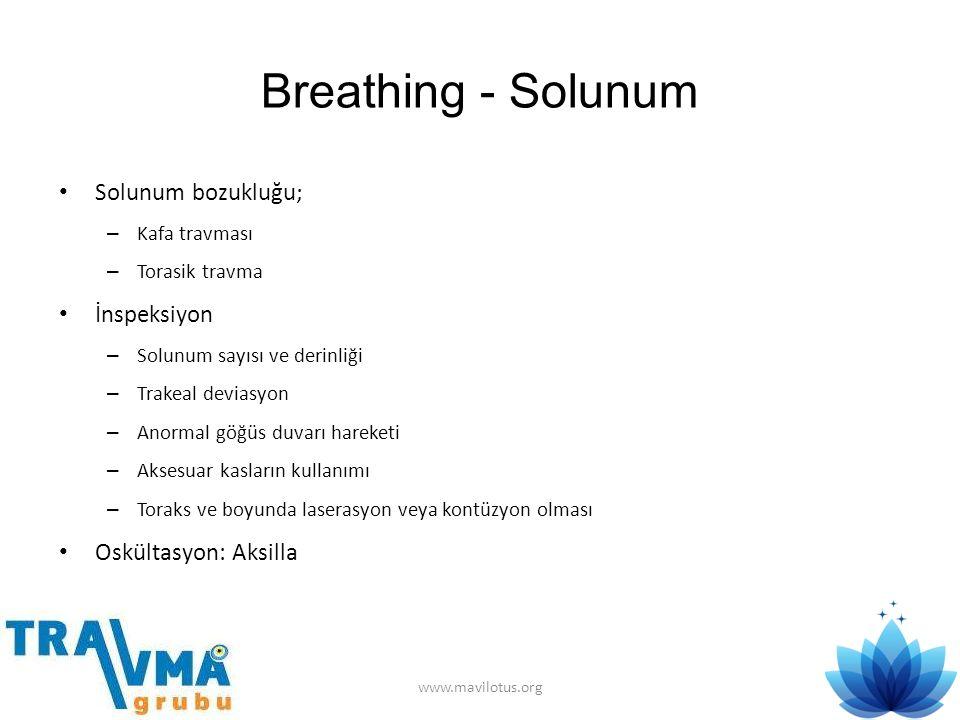 Breathing - Solunum Solunum bozukluğu; İnspeksiyon
