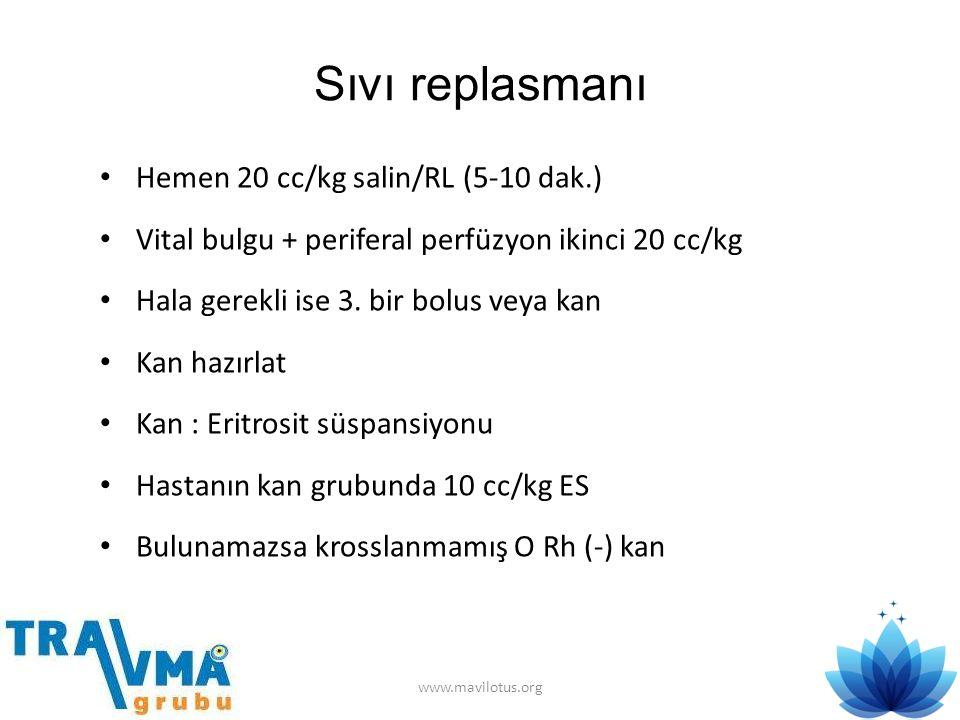Sıvı replasmanı Hemen 20 cc/kg salin/RL (5-10 dak.)