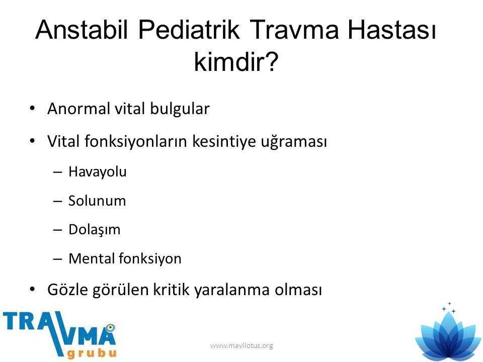Anstabil Pediatrik Travma Hastası kimdir