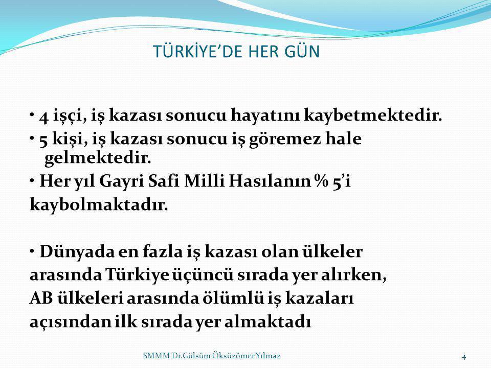 TÜRKİYE'DE HER GÜN • 4 işçi, iş kazası sonucu hayatını kaybetmektedir.