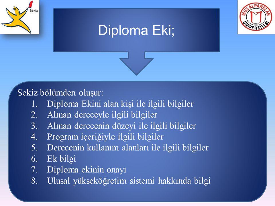 Diploma Eki; Sekiz bölümden oluşur: