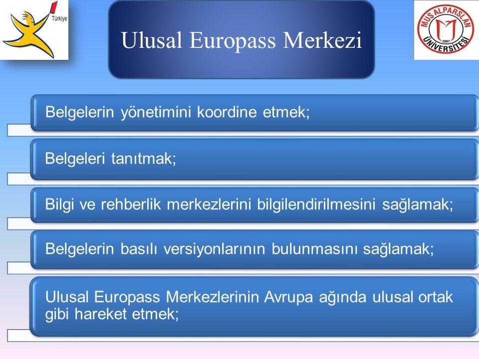 Ulusal Europass Merkezi