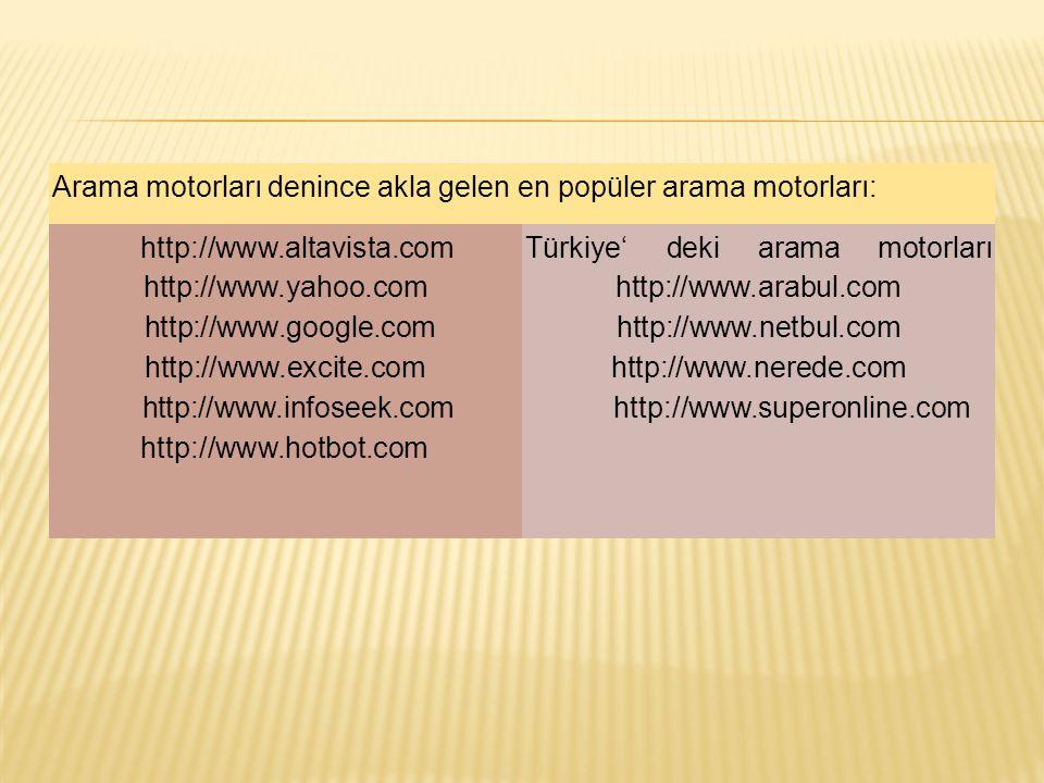 Arama motorları denince akla gelen en popüler arama motorları: