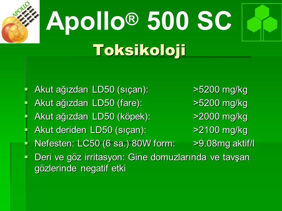 Apollo® 500 SC Toksikoloji Akut ağızdan LD50 (sıçan): >5200 mg/kg