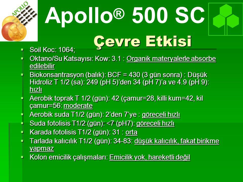 Apollo® 500 SC Çevre Etkisi Soil Koc: 1064;