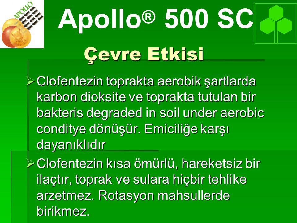 Apollo® 500 SC Çevre Etkisi