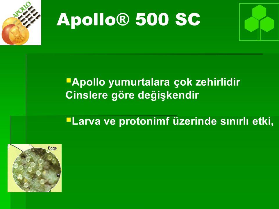 Apollo® 500 SC Apollo yumurtalara çok zehirlidir Cinslere göre değişkendir.