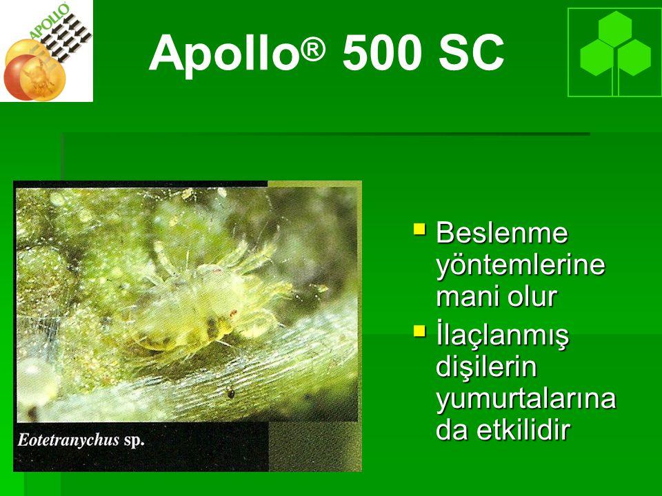 Apollo® 500 SC Beslenme yöntemlerine mani olur