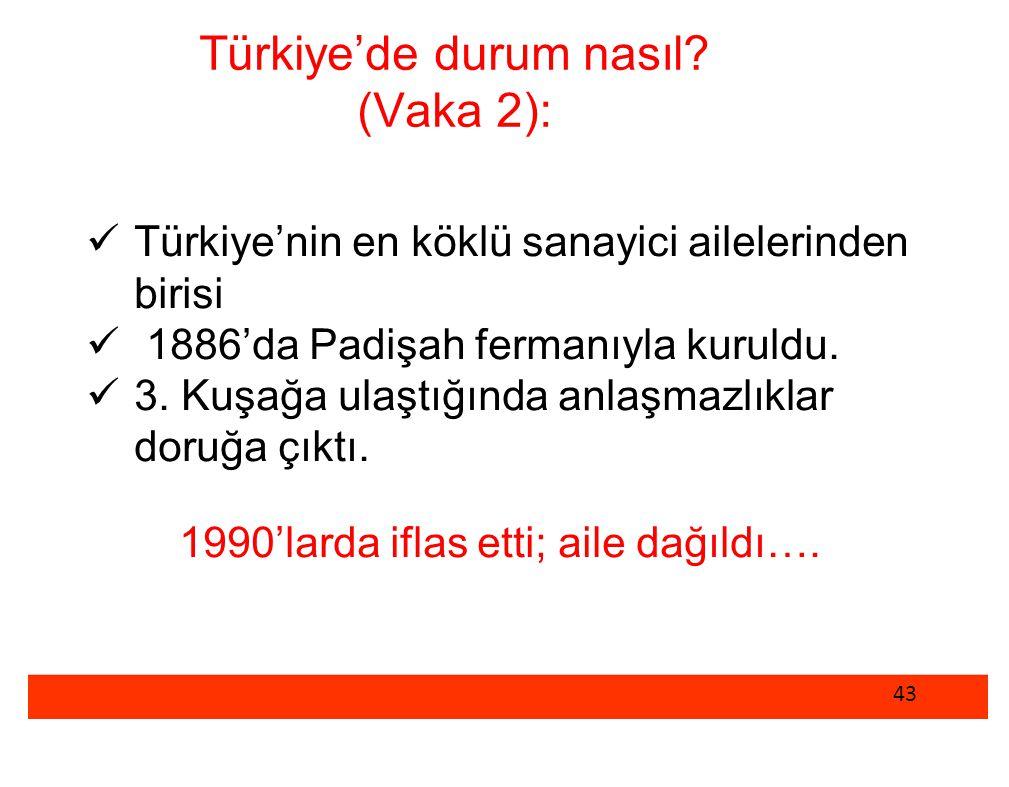 Türkiye'de durum nasıl (Vaka 2):