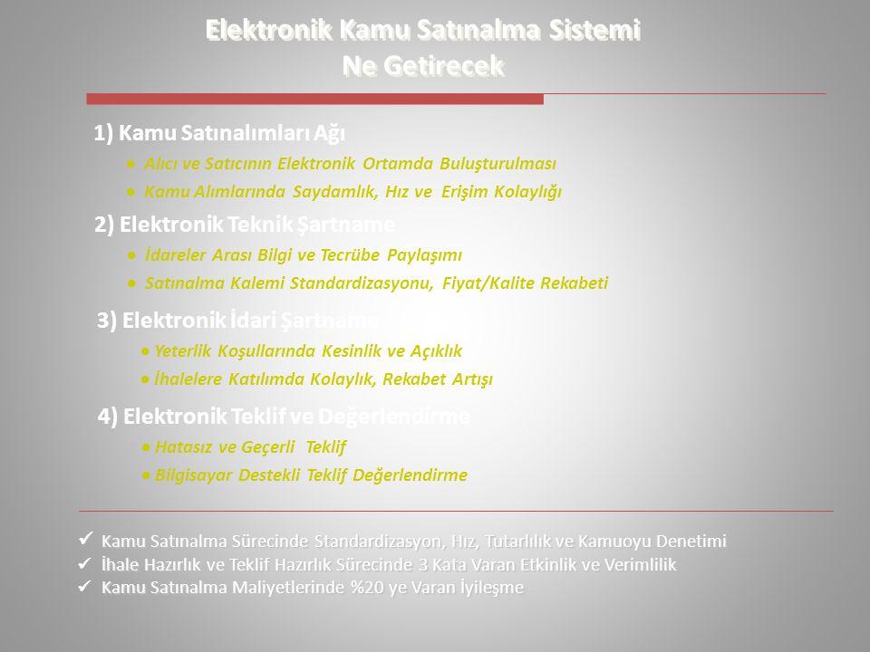 Elektronik Kamu Satınalma Sistemi Ne Getirecek