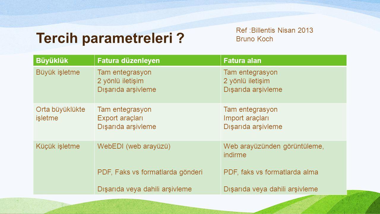Tercih parametreleri Ref :Billentis Nisan 2013 Bruno Koch Büyüklük