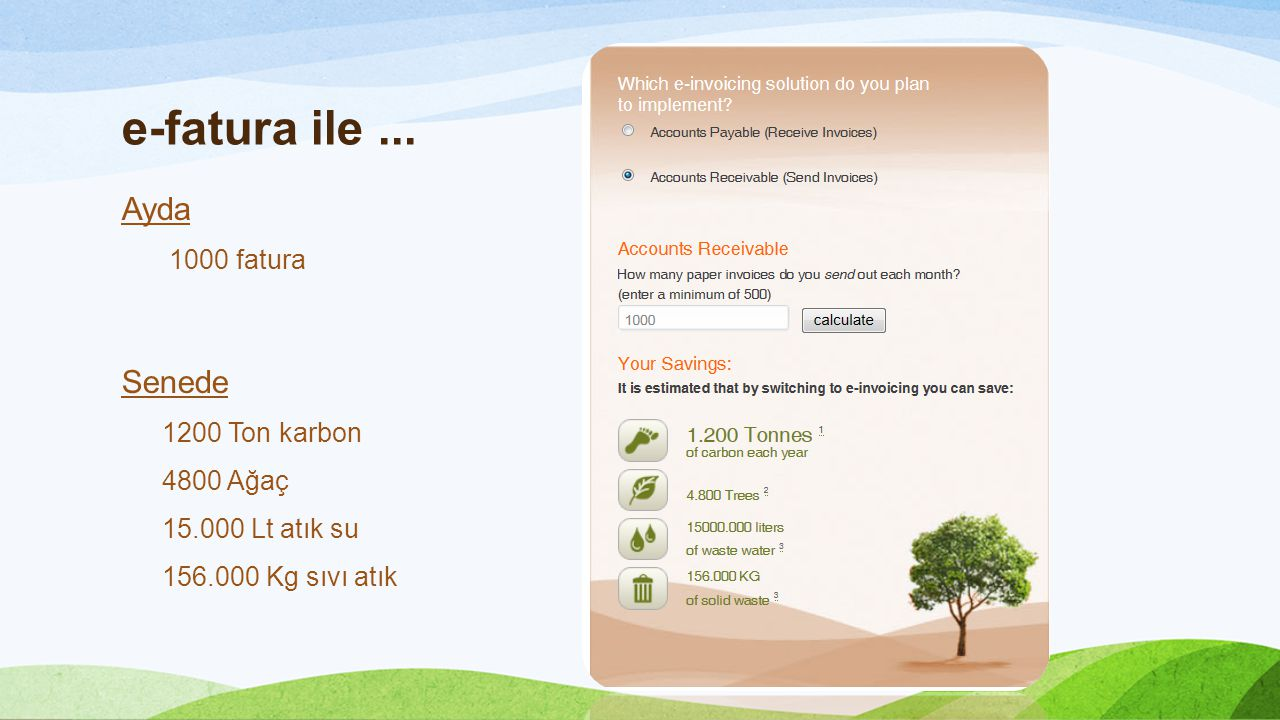 e-fatura ile ... Ayda Senede 1000 fatura 1200 Ton karbon 4800 Ağaç