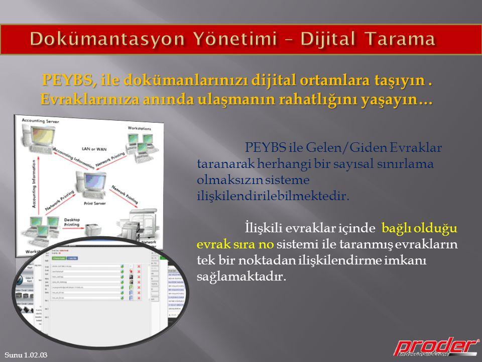 Dokümantasyon Yönetimi – Dijital Tarama