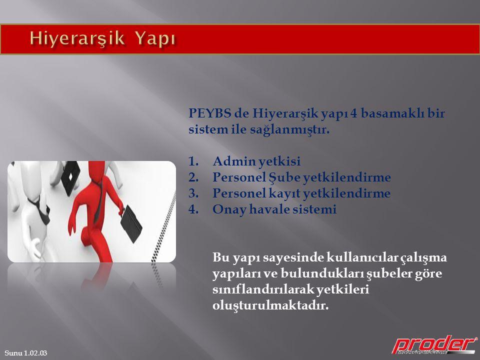 Hiyerarşik Yapı PEYBS de Hiyerarşik yapı 4 basamaklı bir sistem ile sağlanmıştır. Admin yetkisi. Personel Şube yetkilendirme.