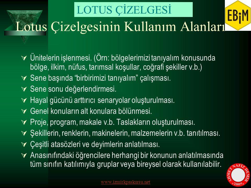 Lotus Çizelgesinin Kullanım Alanları