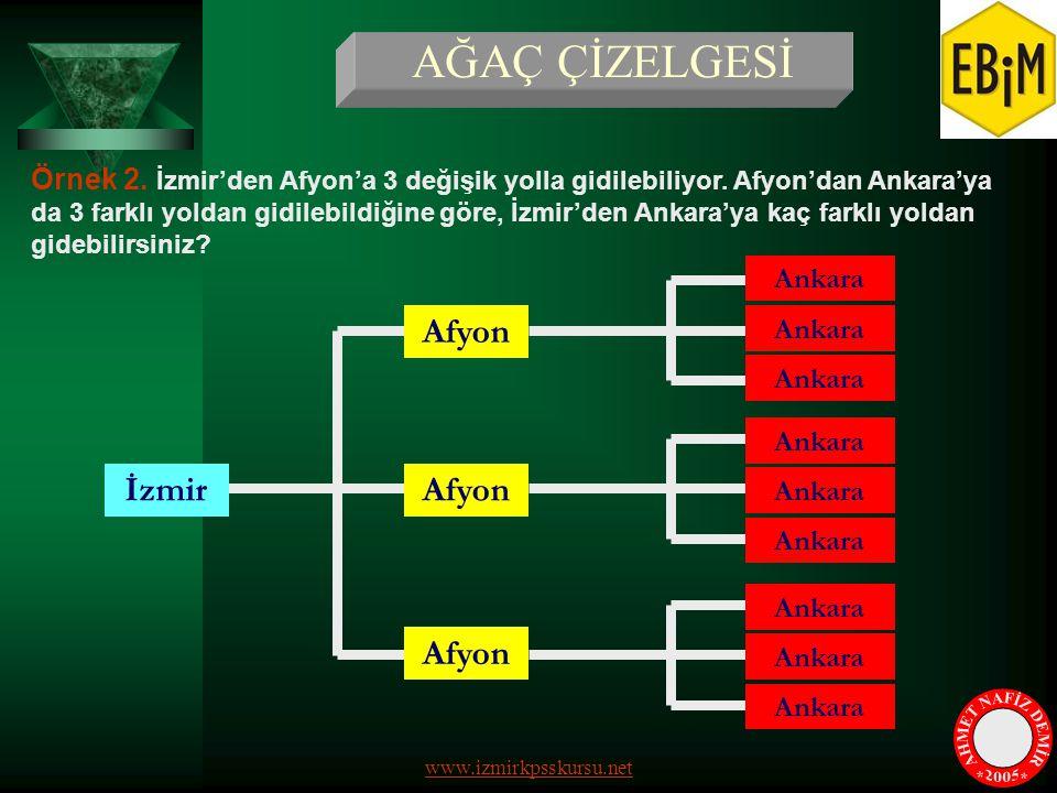 AHMET NAFİZ DEMİR * * 2005 AĞAÇ ÇİZELGESİ Afyon İzmir Afyon Afyon