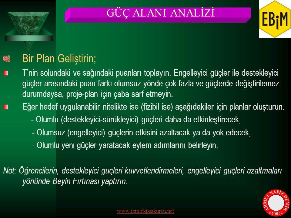 AHMET NAFİZ DEMİR * * 2005 GÜÇ ALANI ANALİZİ Bir Plan Geliştirin;