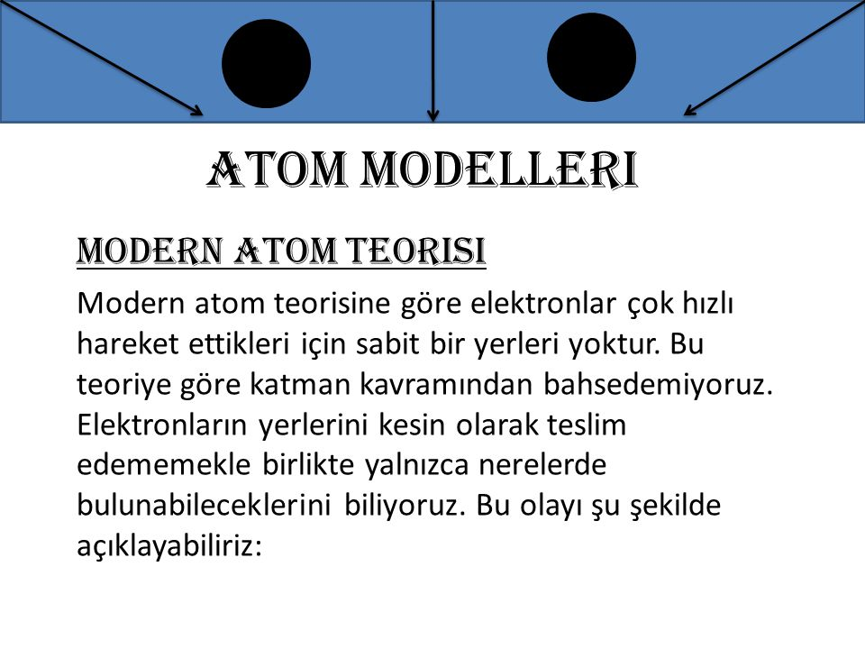 Atom modelleri Modern atom teorisi
