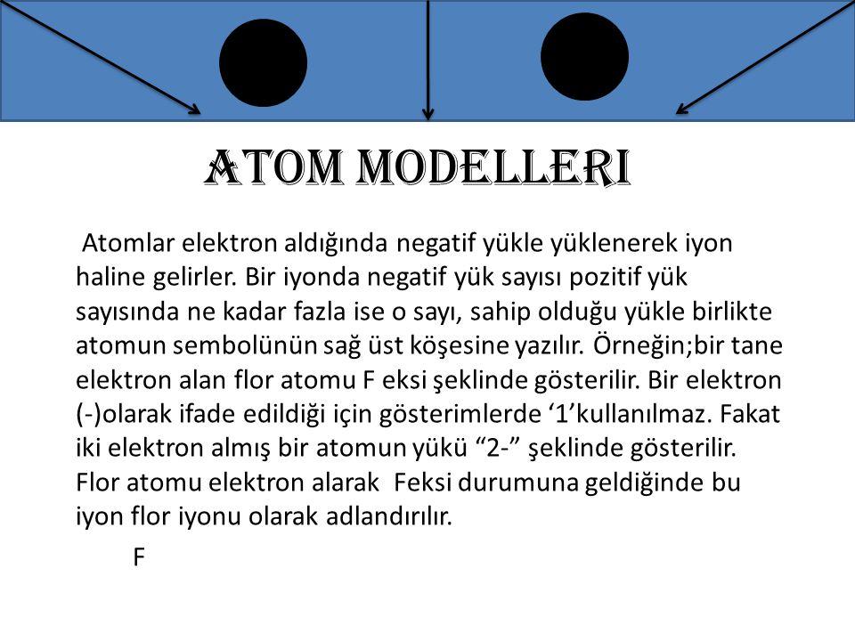 Atom modelleri