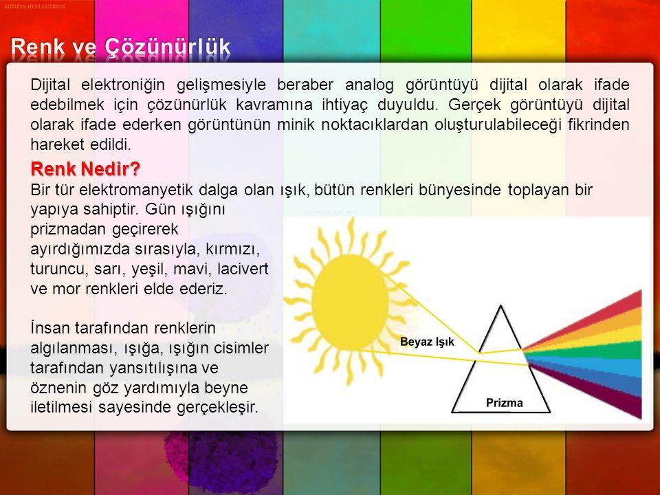 Renk ve Çözünürlük Renk Nedir