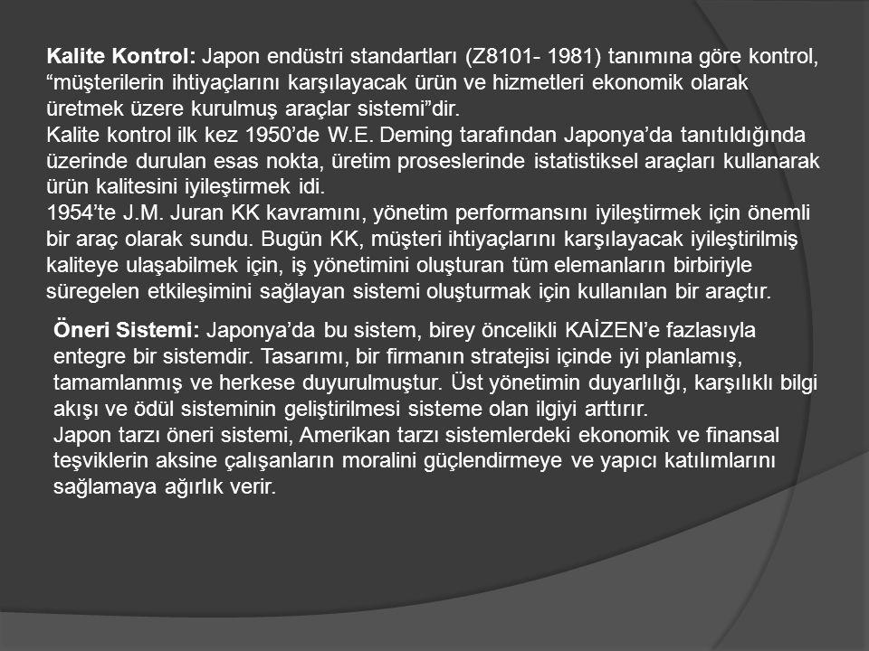 Kalite Kontrol: Japon endüstri standartları (Z8101- 1981) tanımına göre kontrol, müşterilerin ihtiyaçlarını karşılayacak ürün ve hizmetleri ekonomik olarak üretmek üzere kurulmuş araçlar sistemi dir.