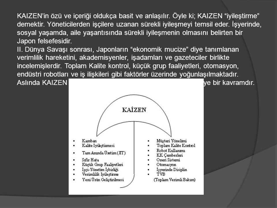 KAIZEN'in özü ve içeriği oldukça basit ve anlaşılır