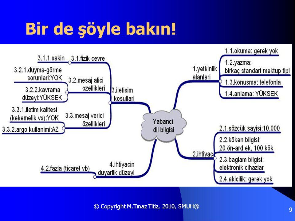 Bir de şöyle bakın! © Copyright M.Tınaz Titiz, 2010, SMUH®