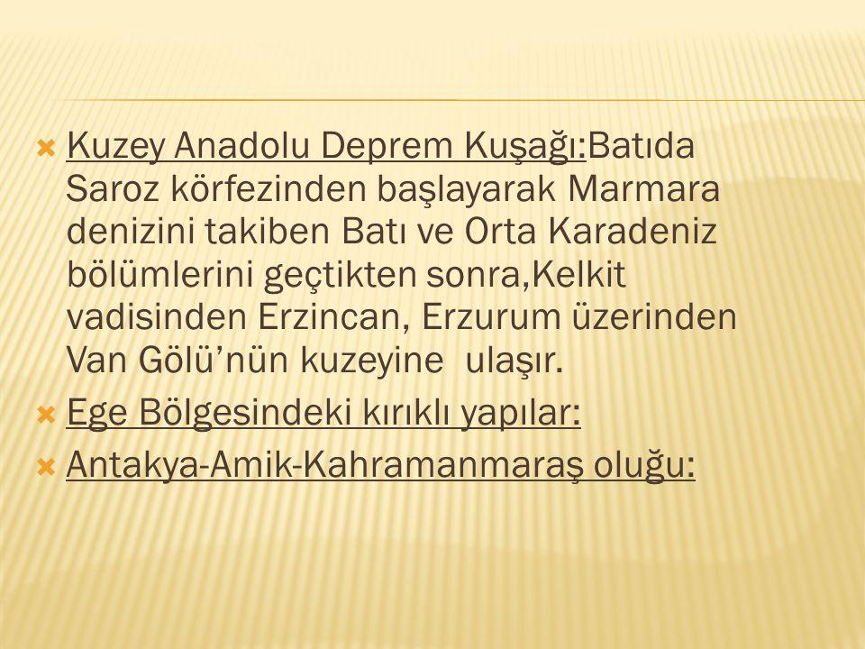 Kuzey Anadolu Deprem Kuşağı:Batıda Saroz körfezinden başlayarak Marmara denizini takiben Batı ve Orta Karadeniz bölümlerini geçtikten sonra,Kelkit vadisinden Erzincan, Erzurum üzerinden Van Gölü'nün kuzeyine ulaşır.