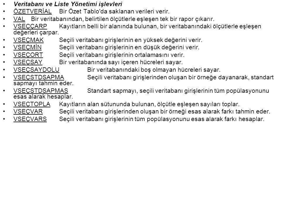 Veritabanı ve Liste Yönetimi işlevleri