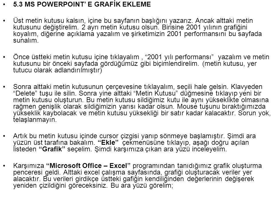 5.3 MS POWERPOINT' E GRAFİK EKLEME