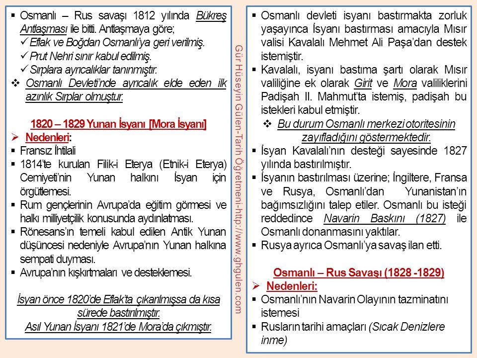 Eflak ve Boğdan Osmanlı'ya geri verilmiş.
