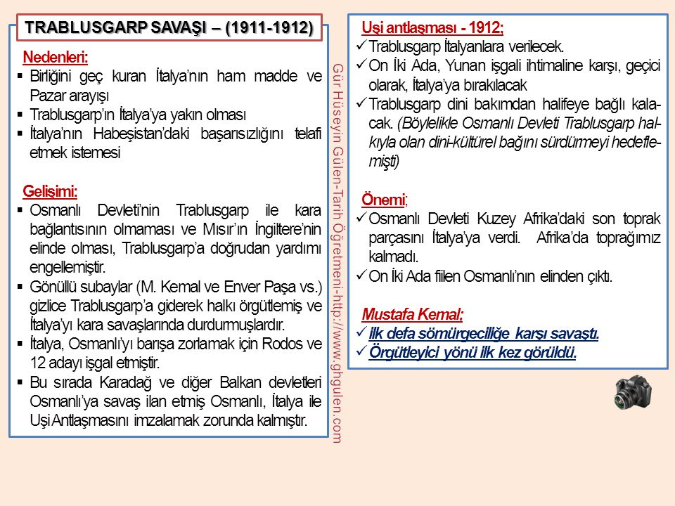 TRABLUSGARP SAVAŞI – (1911-1912)