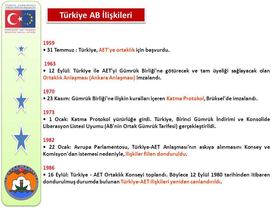 Türkiye AB İlişkileri 1959. • 31 Temmuz : Türkiye, AET ye ortaklık için başvurdu. 1963.