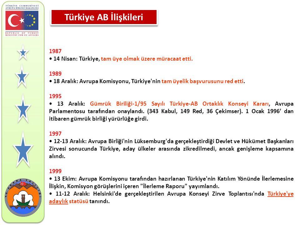 Türkiye AB İlişkileri 1987. • 14 Nisan: Türkiye, tam üye olmak üzere müracaat etti. 1989.