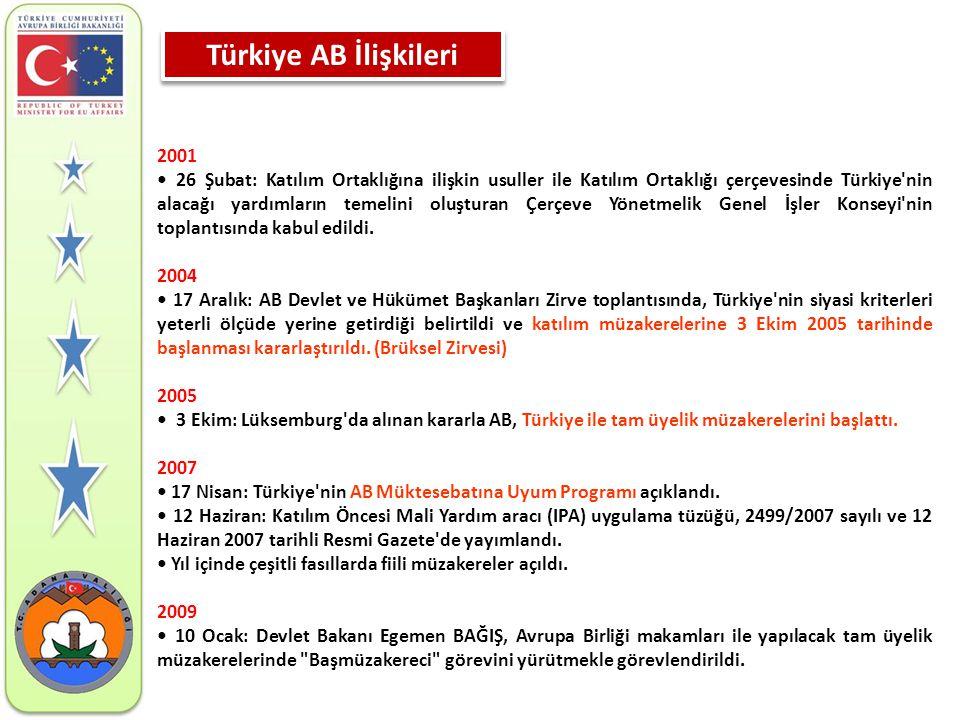 Türkiye AB İlişkileri 2001.