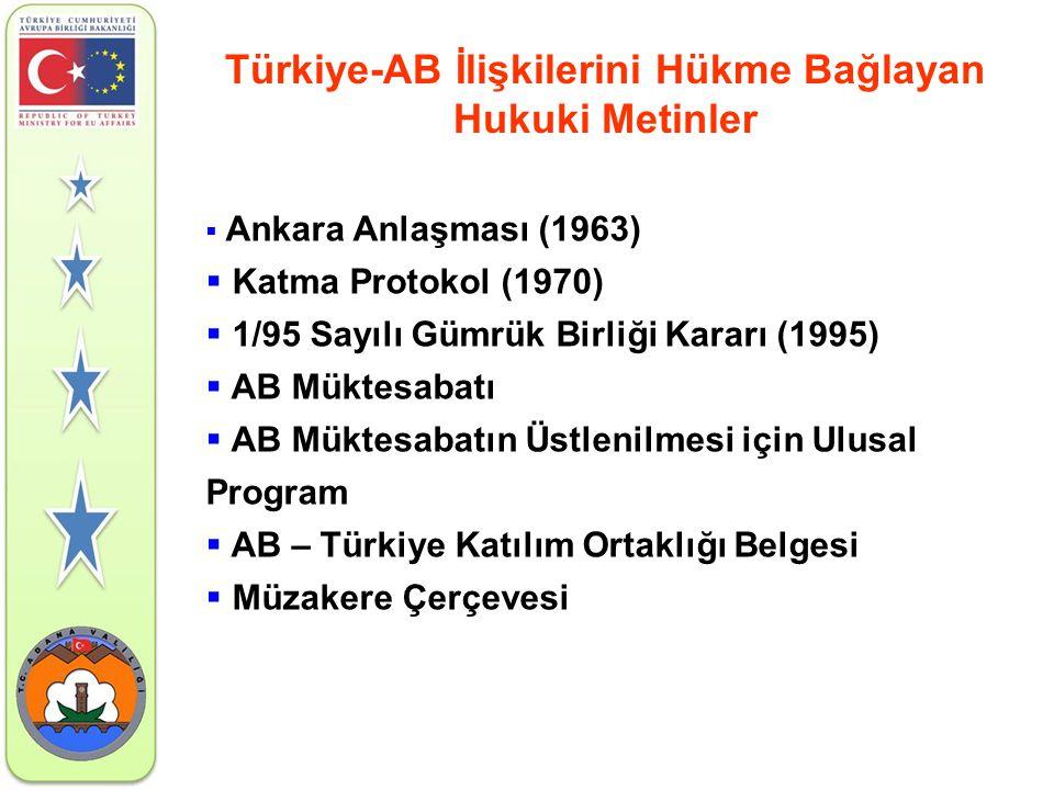 Türkiye-AB İlişkilerini Hükme Bağlayan Hukuki Metinler