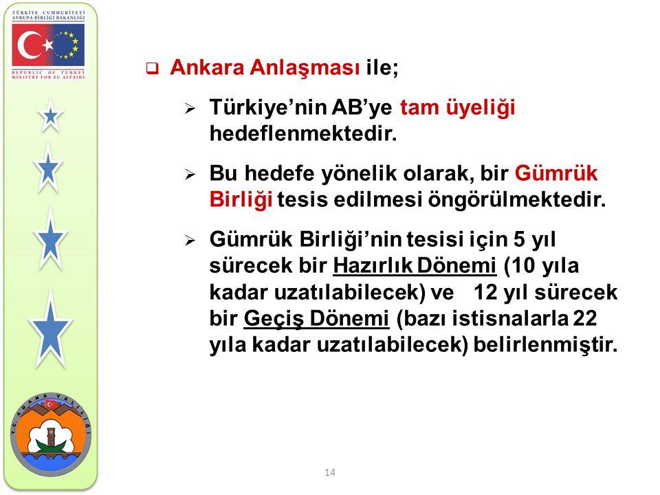 Türkiye'nin AB'ye tam üyeliği hedeflenmektedir.