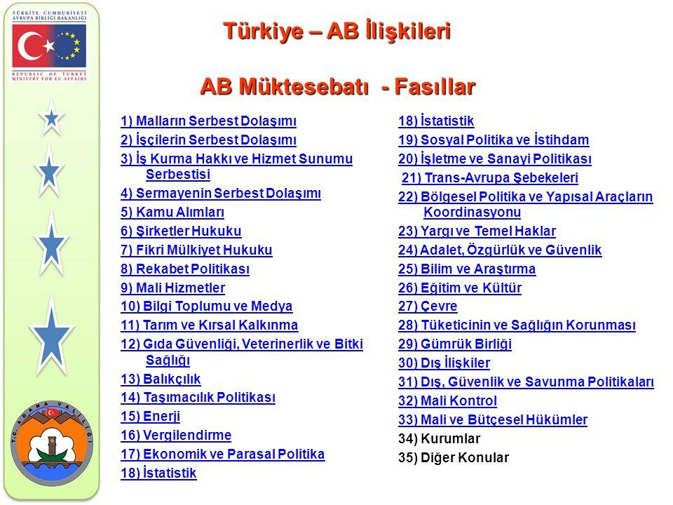 Türkiye – AB İlişkileri AB Müktesebatı - Fasıllar