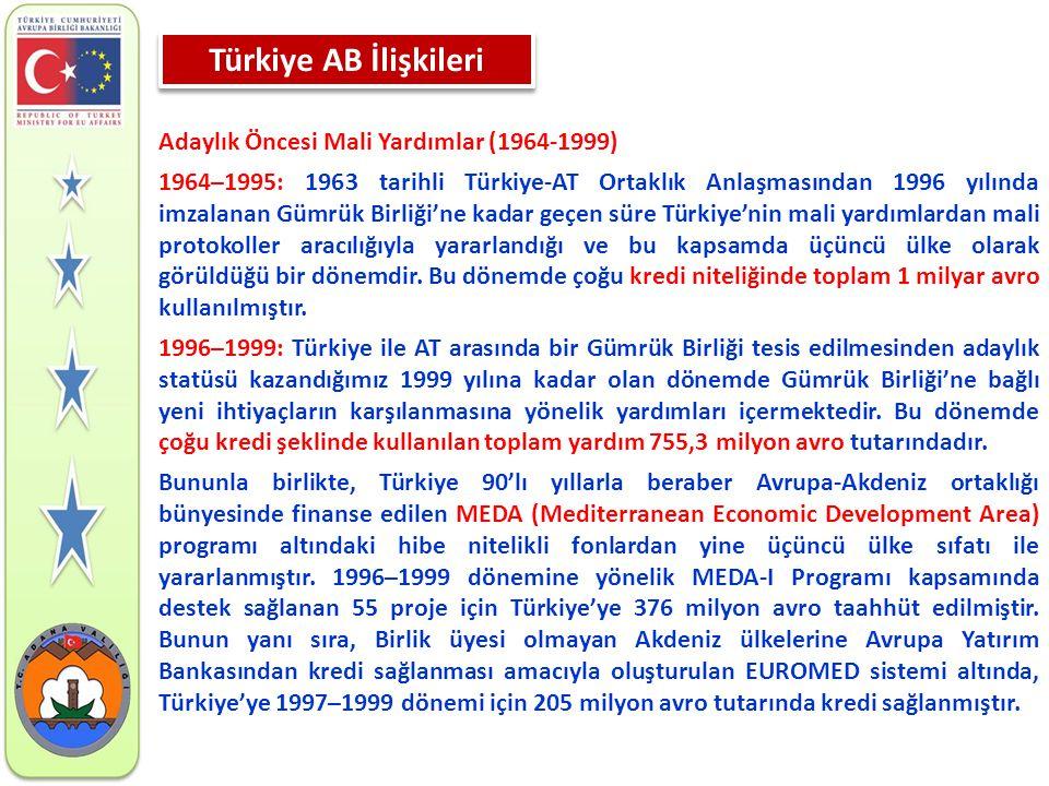 Türkiye AB İlişkileri Adaylık Öncesi Mali Yardımlar (1964-1999)