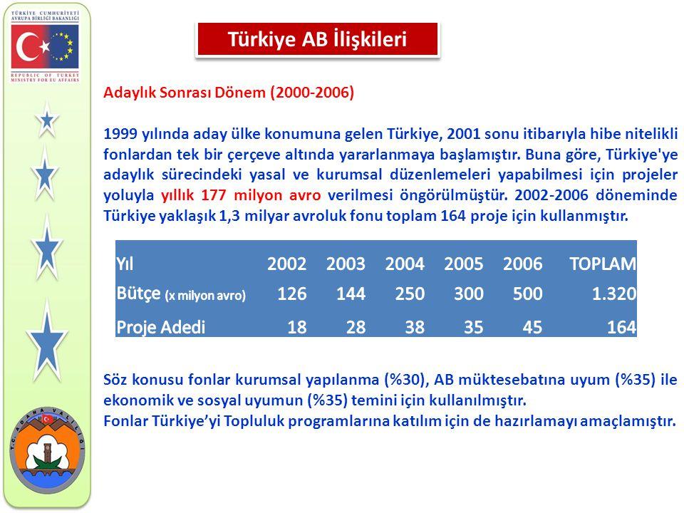 Türkiye AB İlişkileri Yıl 2002 2003 2004 2005 2006 TOPLAM